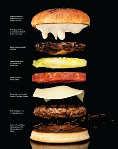 Der ultimative Hamburger (Quelle: modernistcuisine.com)